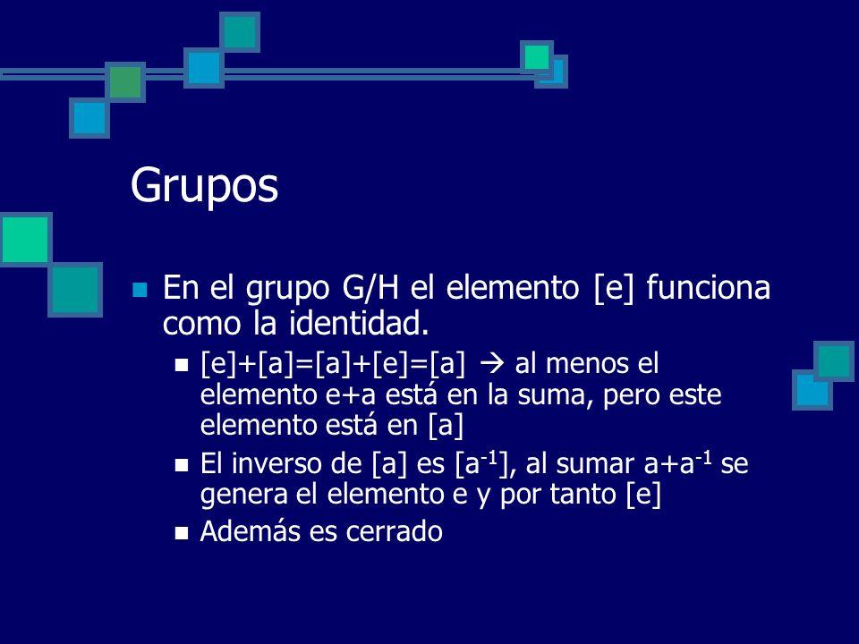 Grupos En el grupo G/H el elemento [e] funciona como la identidad.